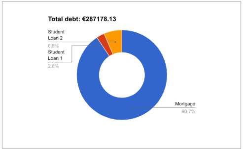 totaldebt-2017