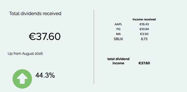 Dividends-august-2017